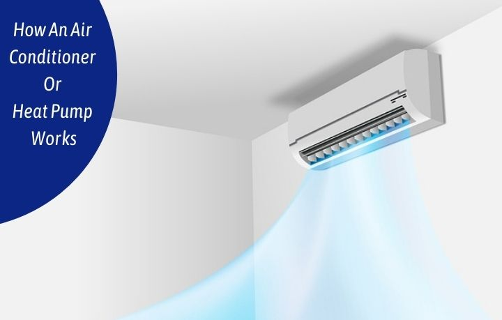 How An Air Conditioner Or Heat Pump Works